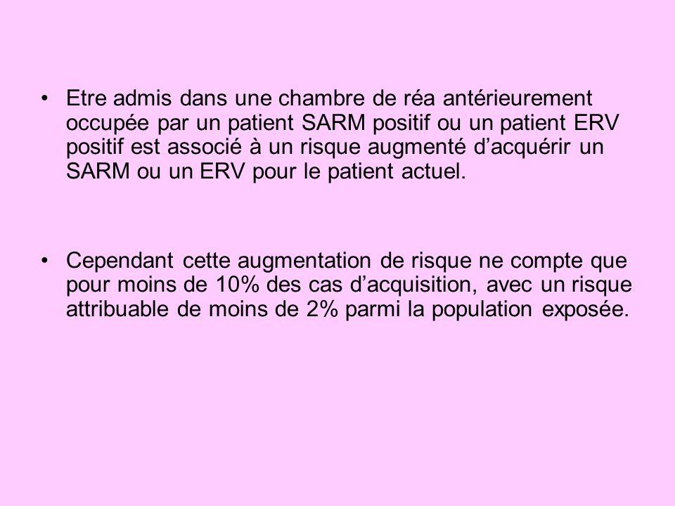 Etre admis dans une chambre de réa antérieurement occupée par un patient SARM positif ou un patient ERV positif est associé à un risque augmenté dacquérir un SARM ou un ERV pour le patient actuel.