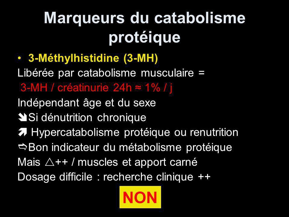 Marqueurs du catabolisme protéique 3-Méthylhistidine (3-MH) Libérée par catabolisme musculaire = 3-MH / créatinurie 24h 1% / j Indépendant âge et du s