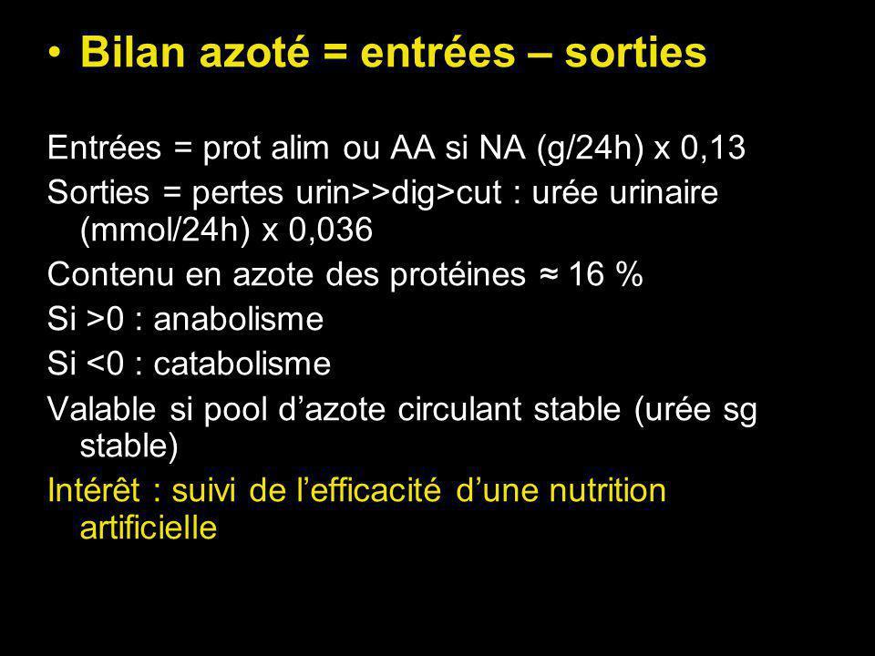 Bilan azoté = entrées – sorties Entrées = prot alim ou AA si NA (g/24h) x 0,13 Sorties = pertes urin>>dig>cut : urée urinaire (mmol/24h) x 0,036 Contenu en azote des protéines 16 % Si >0 : anabolisme Si <0 : catabolisme Valable si pool dazote circulant stable (urée sg stable) Intérêt : suivi de lefficacité dune nutrition artificielle