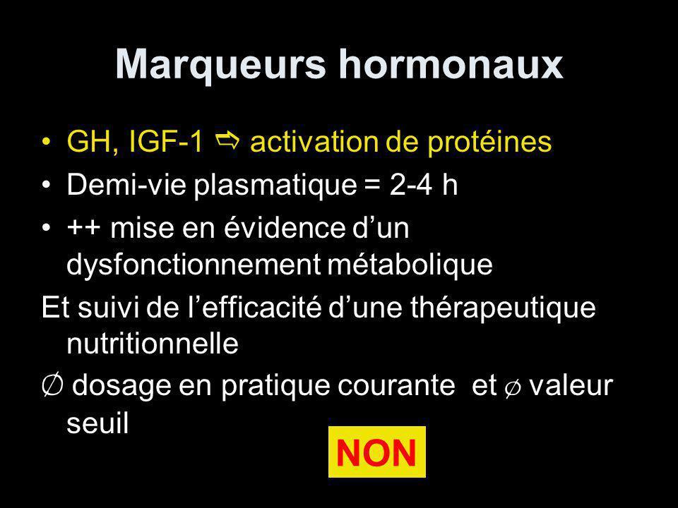 Marqueurs hormonaux GH, IGF-1 activation de protéines Demi-vie plasmatique = 2-4 h ++ mise en évidence dun dysfonctionnement métabolique Et suivi de l