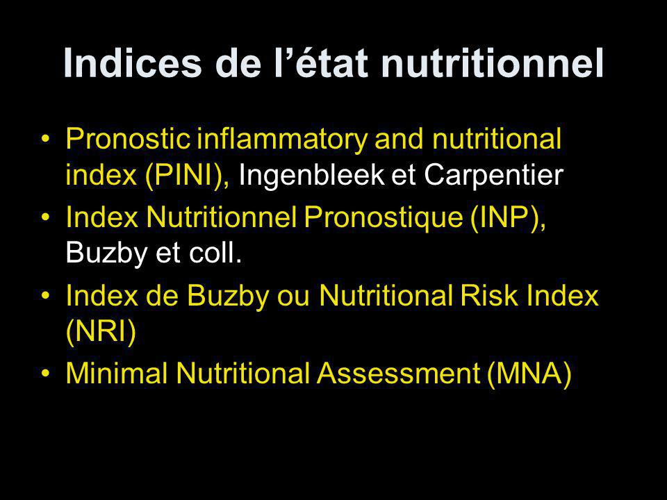 Indices de létat nutritionnel Pronostic inflammatory and nutritional index (PINI), Ingenbleek et Carpentier Index Nutritionnel Pronostique (INP), Buzb