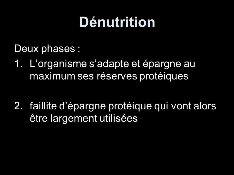 Dénutrition Deux phases : 1.Lorganisme sadapte et épargne au maximum ses réserves protéiques 2.faillite dépargne protéique qui vont alors être largement utilisées
