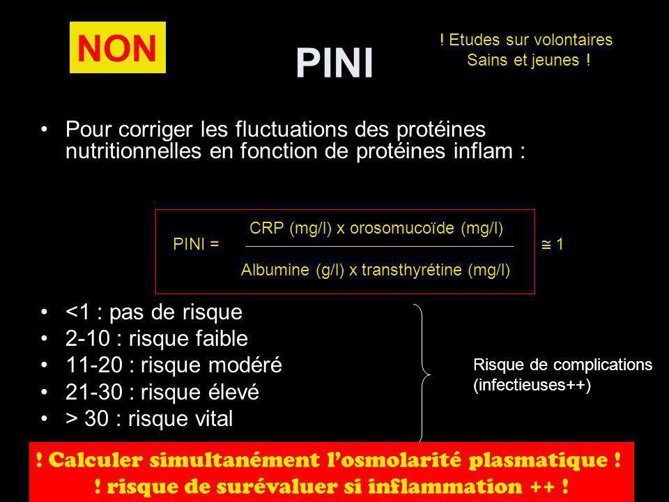 PINI Pour corriger les fluctuations des protéines nutritionnelles en fonction de protéines inflam : <1 : pas de risque 2-10 : risque faible 11-20 : risque modéré 21-30 : risque élevé > 30 : risque vital CRP (mg/l) x orosomucoïde (mg/l) Albumine (g/l) x transthyrétine (mg/l) PINI = 1 Risque de complications (infectieuses++) .