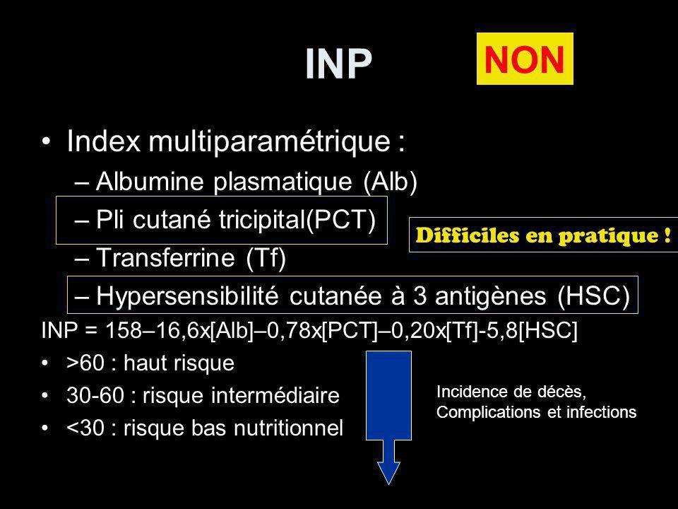 INP Index multiparamétrique : –Albumine plasmatique (Alb) –Pli cutané tricipital(PCT) –Transferrine (Tf) –Hypersensibilité cutanée à 3 antigènes (HSC) INP = 158–16,6x[Alb]–0,78x[PCT]–0,20x[Tf]-5,8[HSC] >60 : haut risque 30-60 : risque intermédiaire <30 : risque bas nutritionnel Incidence de décès, Complications et infections Difficiles en pratique .