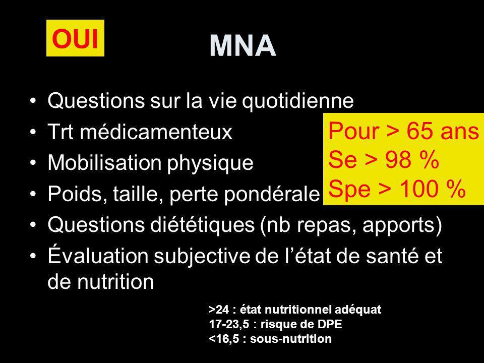 MNA Questions sur la vie quotidienne Trt médicamenteux Mobilisation physique Poids, taille, perte pondérale Questions diététiques (nb repas, apports)