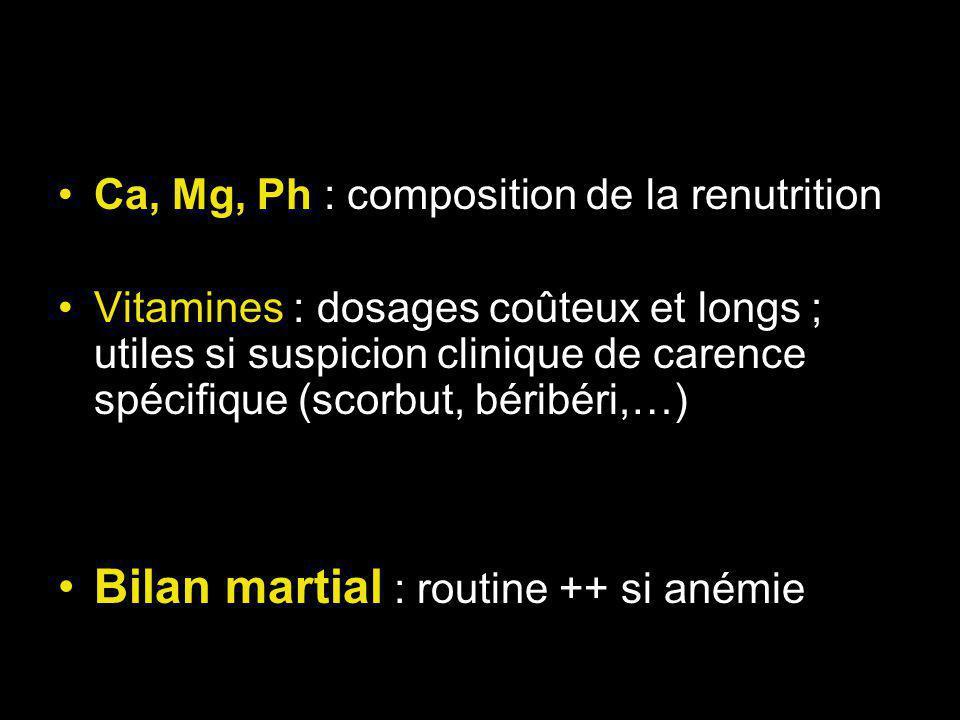 Ca, Mg, Ph : composition de la renutrition Vitamines : dosages coûteux et longs ; utiles si suspicion clinique de carence spécifique (scorbut, béribéri,…) Bilan martial : routine ++ si anémie