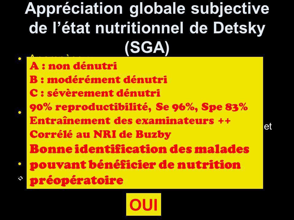 Appréciation globale subjective de létat nutritionnel de Detsky (SGA) Anamnèse : –Évolution récente du poids –Ingesta –Troubles digestifs Examen clini