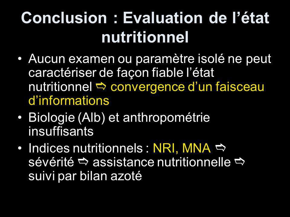 Conclusion : Evaluation de létat nutritionnel Aucun examen ou paramètre isolé ne peut caractériser de façon fiable létat nutritionnel convergence dun faisceau dinformations Biologie (Alb) et anthropométrie insuffisants Indices nutritionnels : NRI, MNA sévérité assistance nutritionnelle suivi par bilan azoté
