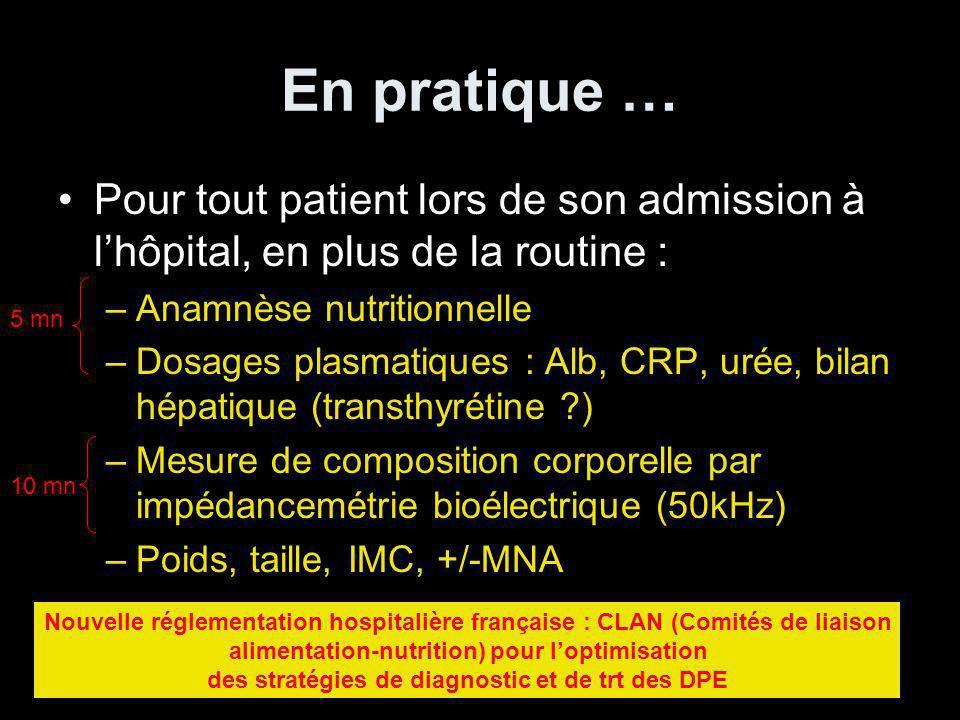 En pratique … Pour tout patient lors de son admission à lhôpital, en plus de la routine : –Anamnèse nutritionnelle –Dosages plasmatiques : Alb, CRP, u