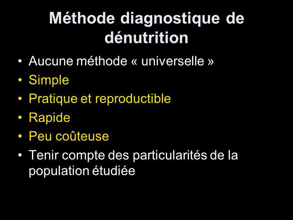 Méthode diagnostique de dénutrition Aucune méthode « universelle » Simple Pratique et reproductible Rapide Peu coûteuse Tenir compte des particularité