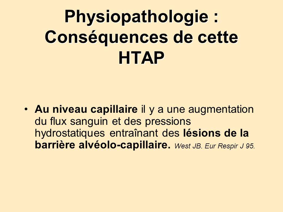 Physiopathologie : Conséquences de cette HTAP Au niveau capillaire il y a une augmentation du flux sanguin et des pressions hydrostatiques entraînant des lésions de la barrière alvéolo-capillaire.