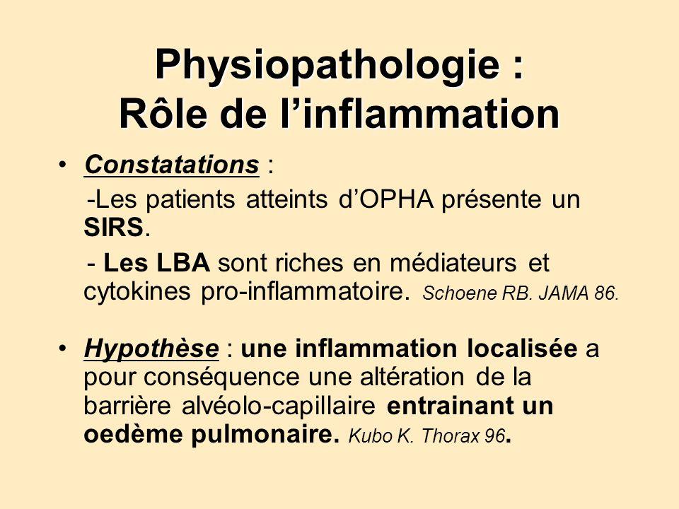 Physiopathologie : Rôle de linflammation Constatations : -Les patients atteints dOPHA présente un SIRS.