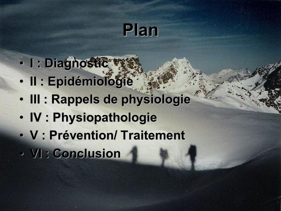 Plan I : DiagnosticI : Diagnostic II : EpidémiologieII : Epidémiologie III : Rappels de physiologieIII : Rappels de physiologie IV : PhysiopathologieIV : Physiopathologie V : Prévention/ TraitementV : Prévention/ Traitement VI : ConclusionVI : Conclusion
