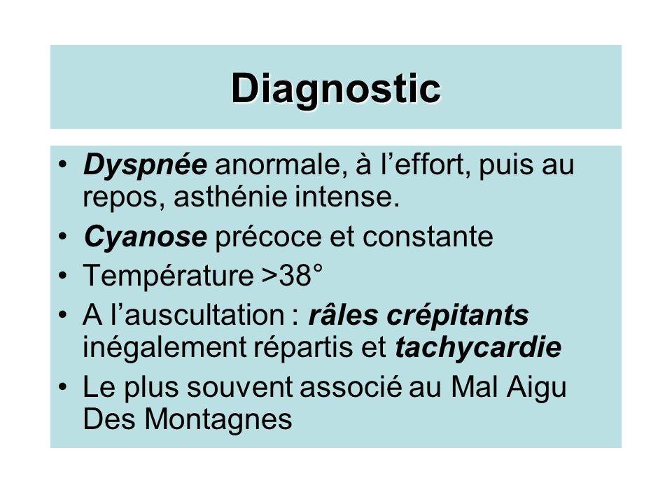 Diagnostic Dyspnée anormale, à leffort, puis au repos, asthénie intense.