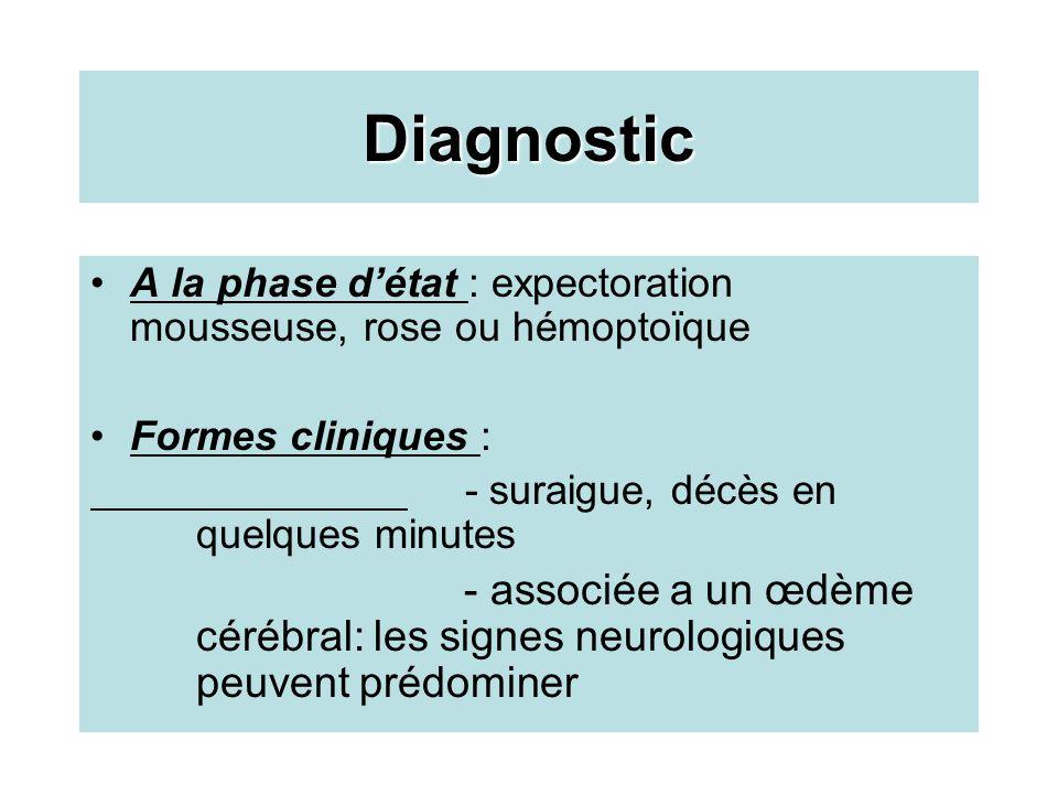 Diagnostic A la phase détat : expectoration mousseuse, rose ou hémoptoïque Formes cliniques : - suraigue, décès en quelques minutes - associée a un œdème cérébral: les signes neurologiques peuvent prédominer