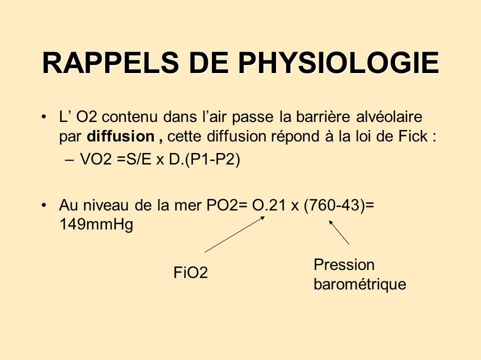 RAPPELS DE PHYSIOLOGIE L O2 contenu dans lair passe la barrière alvéolaire par diffusion, cette diffusion répond à la loi de Fick : –VO2 =S/E x D.(P1-P2) Au niveau de la mer PO2= O.21 x (760-43)= 149mmHg FiO2 Pression barométrique