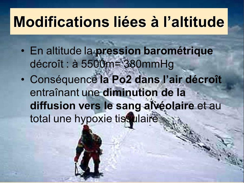 Modifications liées à laltitude En altitude la pression barométrique décroît : à 5500m= 380mmHg Conséquence la Po2 dans lair décroît entraînant une diminution de la diffusion vers le sang alvéolaire et au total une hypoxie tissulaire