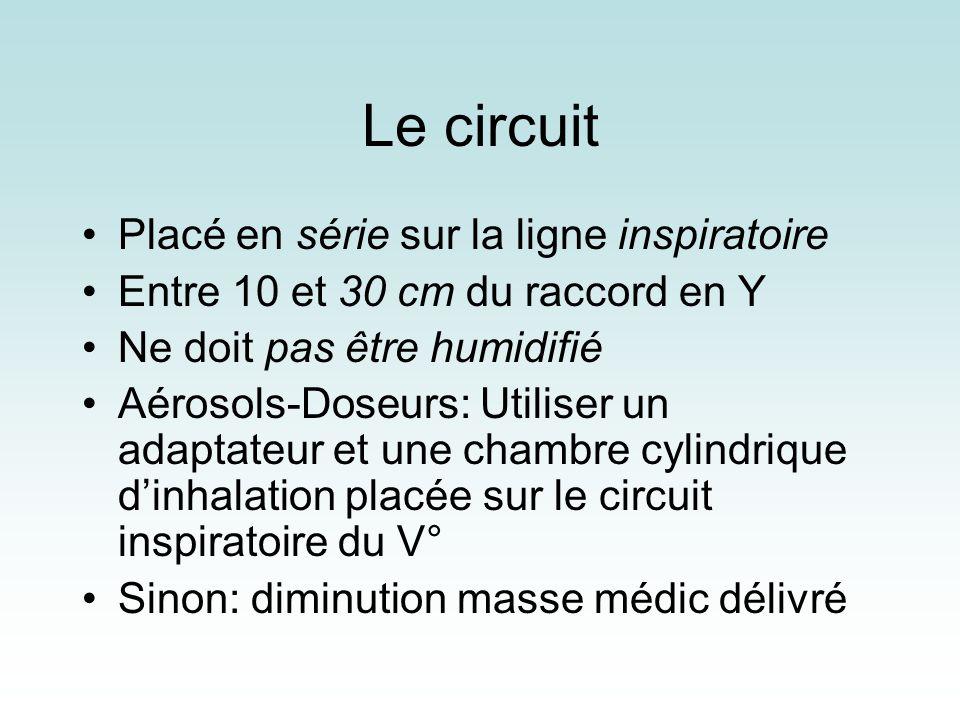 Le circuit Placé en série sur la ligne inspiratoire Entre 10 et 30 cm du raccord en Y Ne doit pas être humidifié Aérosols-Doseurs: Utiliser un adaptat