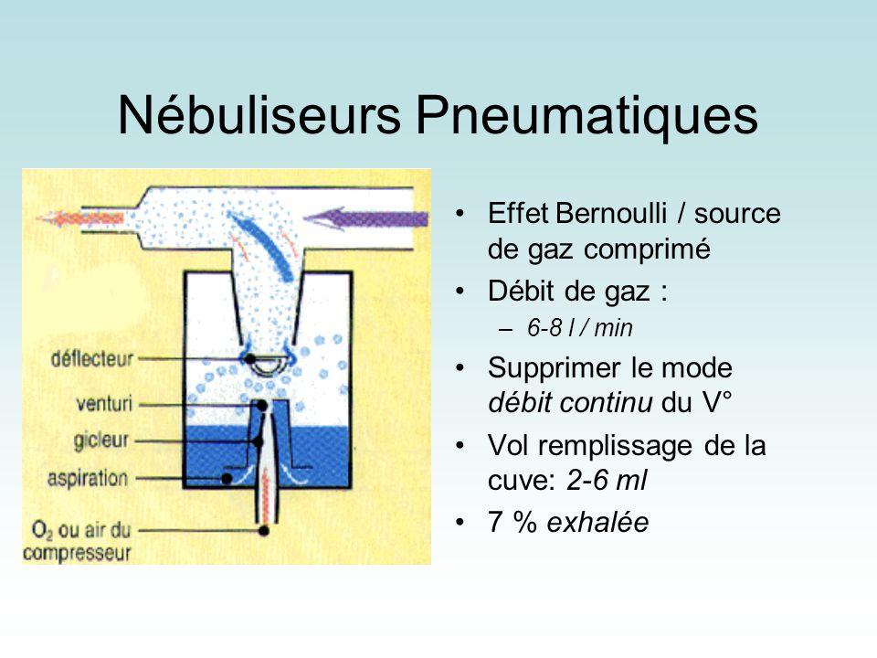 Nébuliseurs Pneumatiques Effet Bernoulli / source de gaz comprimé Débit de gaz : –6-8 l / min Supprimer le mode débit continu du V° Vol remplissage de