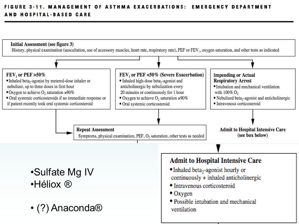 Asthme Sulfate Mg IV Héliox ® (?) Anaconda®
