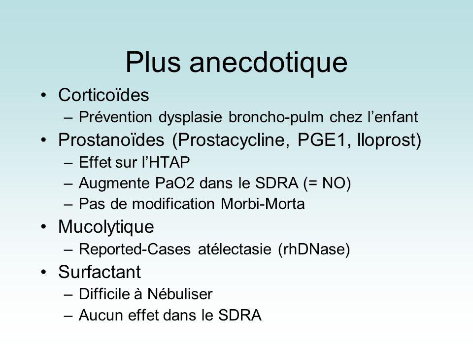 Plus anecdotique Corticoïdes –Prévention dysplasie broncho-pulm chez lenfant Prostanoïdes (Prostacycline, PGE1, Iloprost) –Effet sur lHTAP –Augmente P