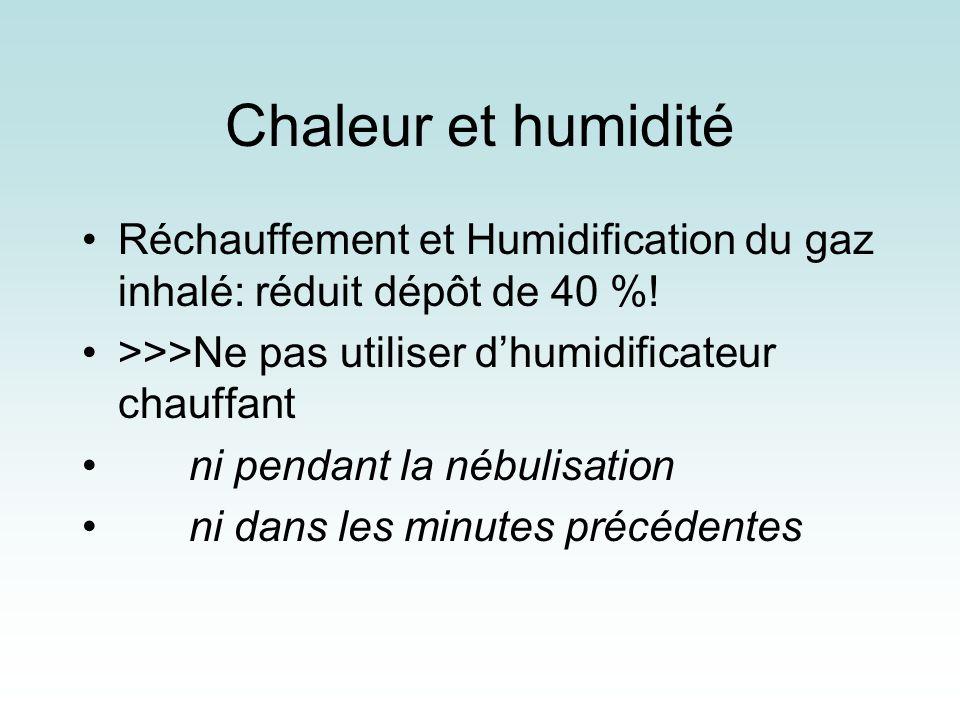 Chaleur et humidité Réchauffement et Humidification du gaz inhalé: réduit dépôt de 40 %! >>>Ne pas utiliser dhumidificateur chauffant ni pendant la né