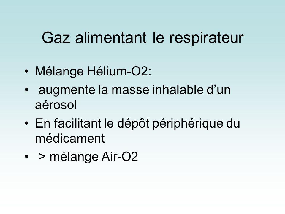 Gaz alimentant le respirateur Mélange Hélium-O2: augmente la masse inhalable dun aérosol En facilitant le dépôt périphérique du médicament > mélange A