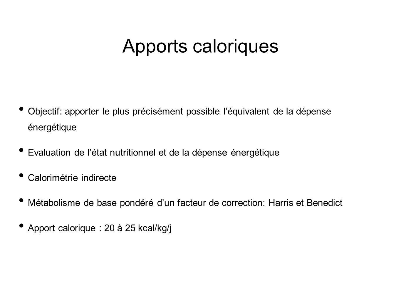 Apports caloriques Objectif: apporter le plus précisément possible léquivalent de la dépense énergétique Evaluation de létat nutritionnel et de la dép