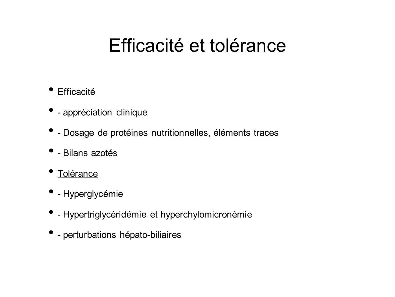 Efficacité et tolérance Efficacité - appréciation clinique - Dosage de protéines nutritionnelles, éléments traces - Bilans azotés Tolérance - Hypergly