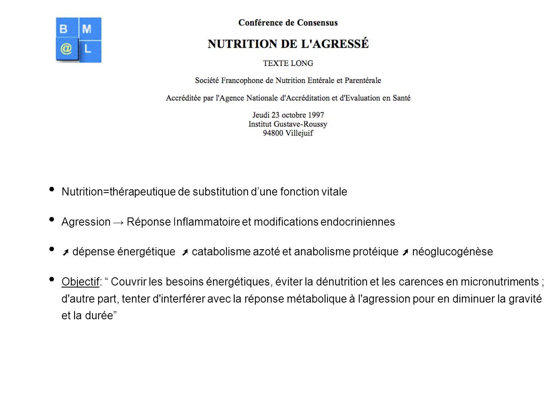 Nutrition=thérapeutique de substitution dune fonction vitale Agression Réponse Inflammatoire et modifications endocriniennes dépense énergétique catab
