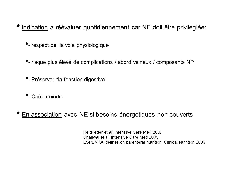 Indication à réévaluer quotidiennement car NE doit être privilégiée: - respect de la voie physiologique - risque plus élevé de complications / abord v