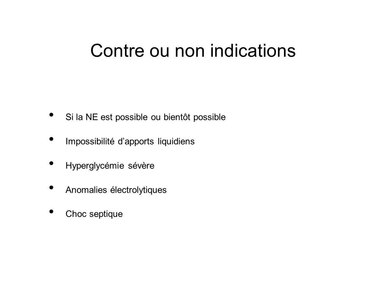 Contre ou non indications Si la NE est possible ou bientôt possible Impossibilité dapports liquidiens Hyperglycémie sévère Anomalies électrolytiques C