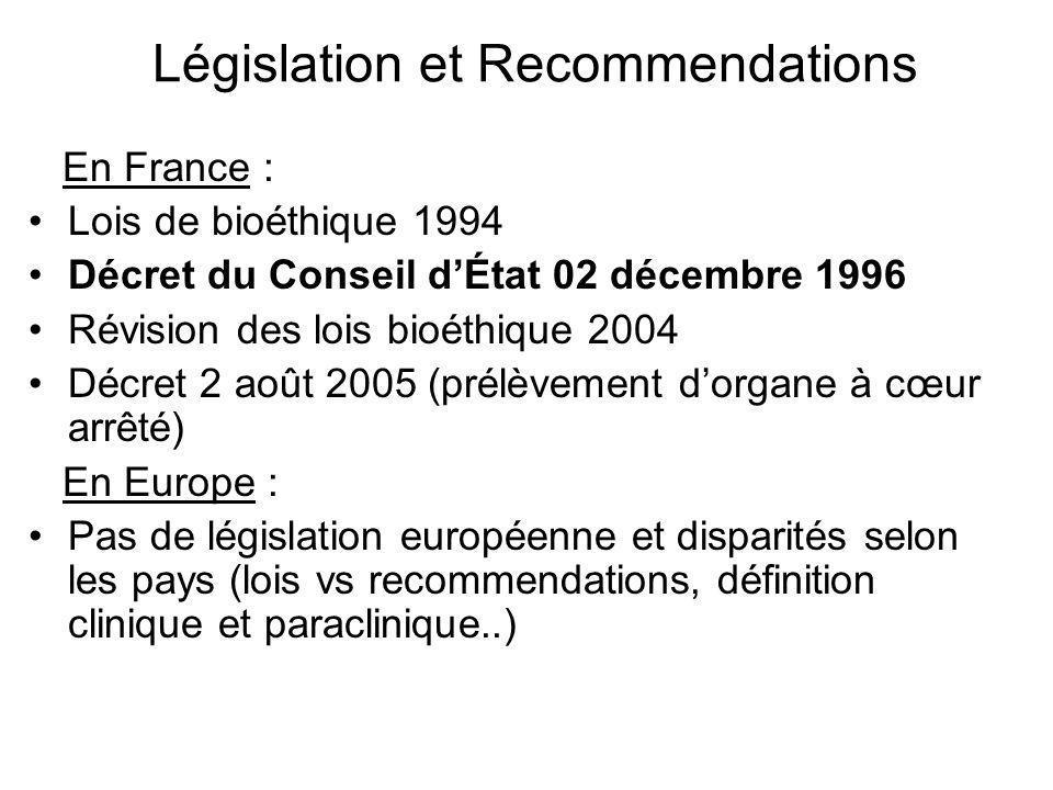 Législation et Recommendations En France : Lois de bioéthique 1994 Décret du Conseil dÉtat 02 décembre 1996 Révision des lois bioéthique 2004 Décret 2