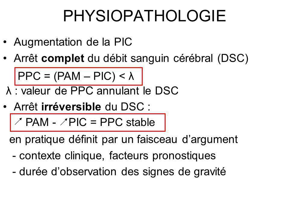 PHYSIOPATHOLOGIE Augmentation de la PIC Arrêt complet du débit sanguin cérébral (DSC) λ : valeur de PPC annulant le DSC Arrêt irréversible du DSC : en