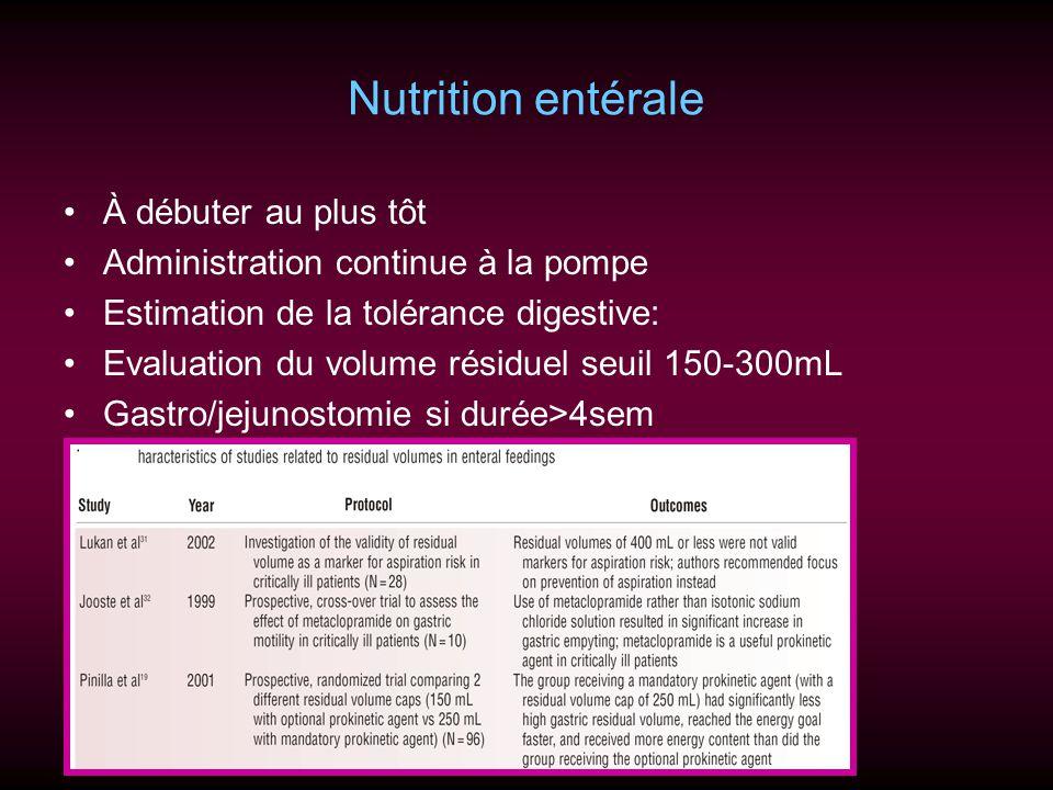 Nutrition entérale À débuter au plus tôt Administration continue à la pompe Estimation de la tolérance digestive: Evaluation du volume résiduel seuil