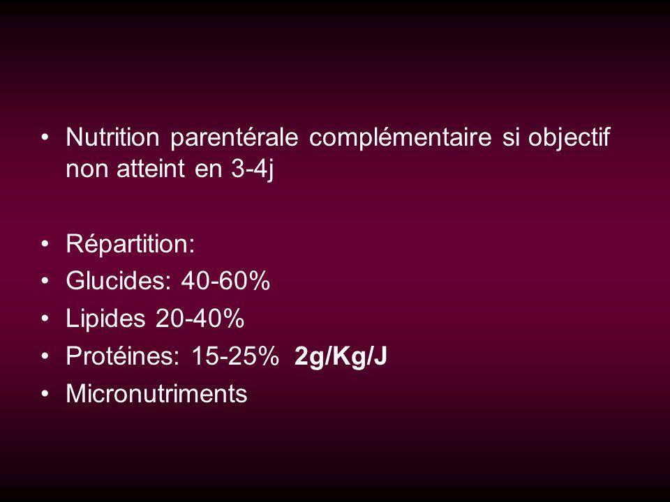 Nutrition parentérale complémentaire si objectif non atteint en 3-4j Répartition: Glucides: 40-60% Lipides 20-40% Protéines: 15-25% 2g/Kg/J Micronutri