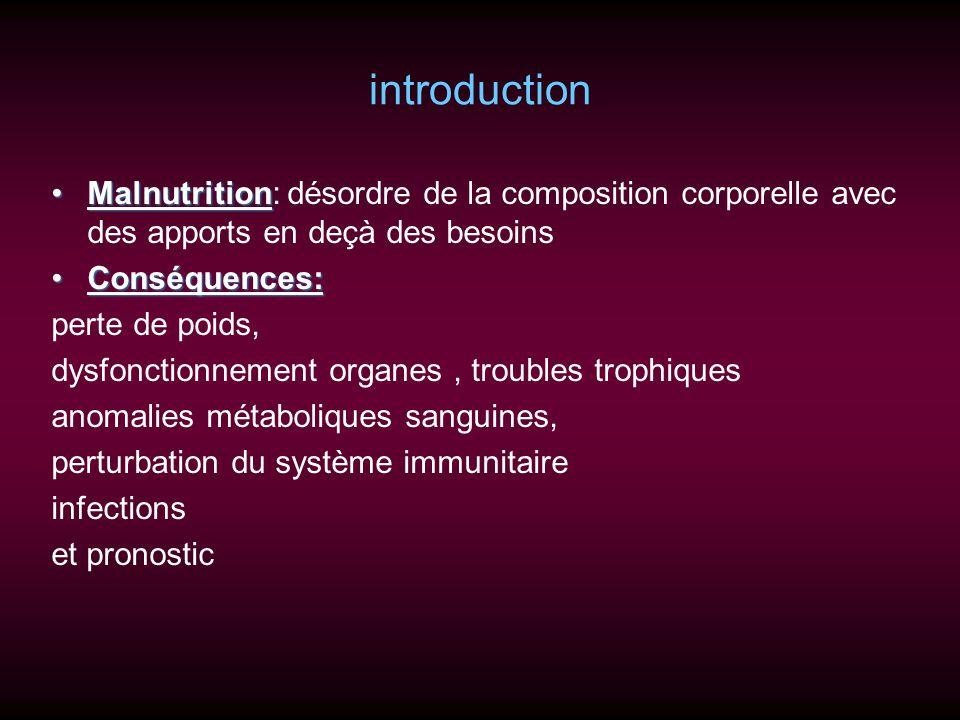 introduction MalnutritionMalnutrition: désordre de la composition corporelle avec des apports en deçà des besoins Conséquences:Conséquences: perte de