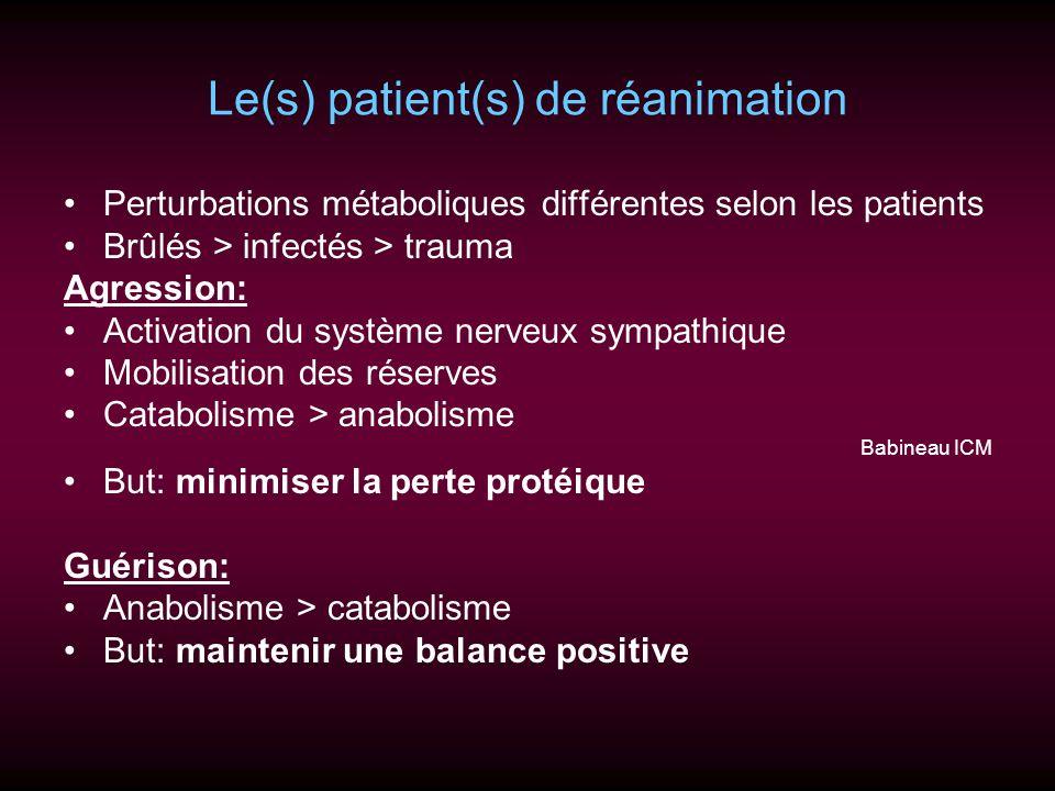 Le(s) patient(s) de réanimation Perturbations métaboliques différentes selon les patients Brûlés > infectés > trauma Agression: Activation du système