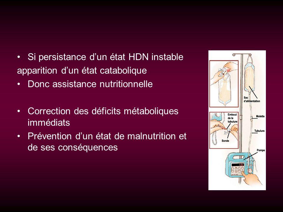 Si persistance dun état HDN instable apparition dun état catabolique Donc assistance nutritionnelle Correction des déficits métaboliques immédiats Pré