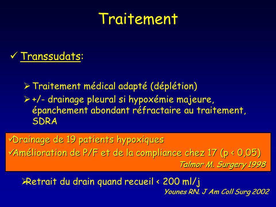 Traitement Transsudats Transsudats: Traitement médical adapté (déplétion) +/- drainage pleural si hypoxémie majeure, épanchement abondant réfractaire