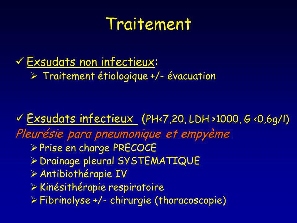 Exsudats non infectieux Exsudats non infectieux: Traitement étiologique +/- évacuation Exsudats infectieux ( PH 1000, G 1000, G <0,6g/l) Pleurésie par