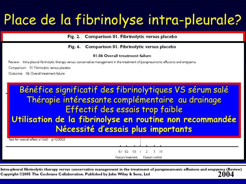 Place de la fibrinolyse intra-pleurale? 2004 Bénéfice significatif des fibrinolytiques VS sérum salé Thérapie intéressante complémentaire au drainage