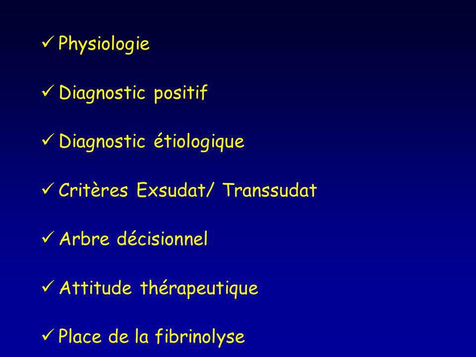 Physiologie Diagnostic positif Diagnostic étiologique Critères Exsudat/ Transsudat Arbre décisionnel Attitude thérapeutique Place de la fibrinolyse