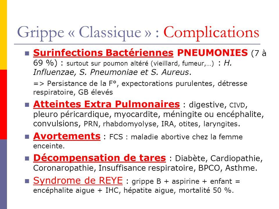 Grippe « Classique » : Complications Surinfections Bactériennes PNEUMONIES (7 à 69 %) : surtout sur poumon altéré (vieillard, fumeur,…) : H. Influenza