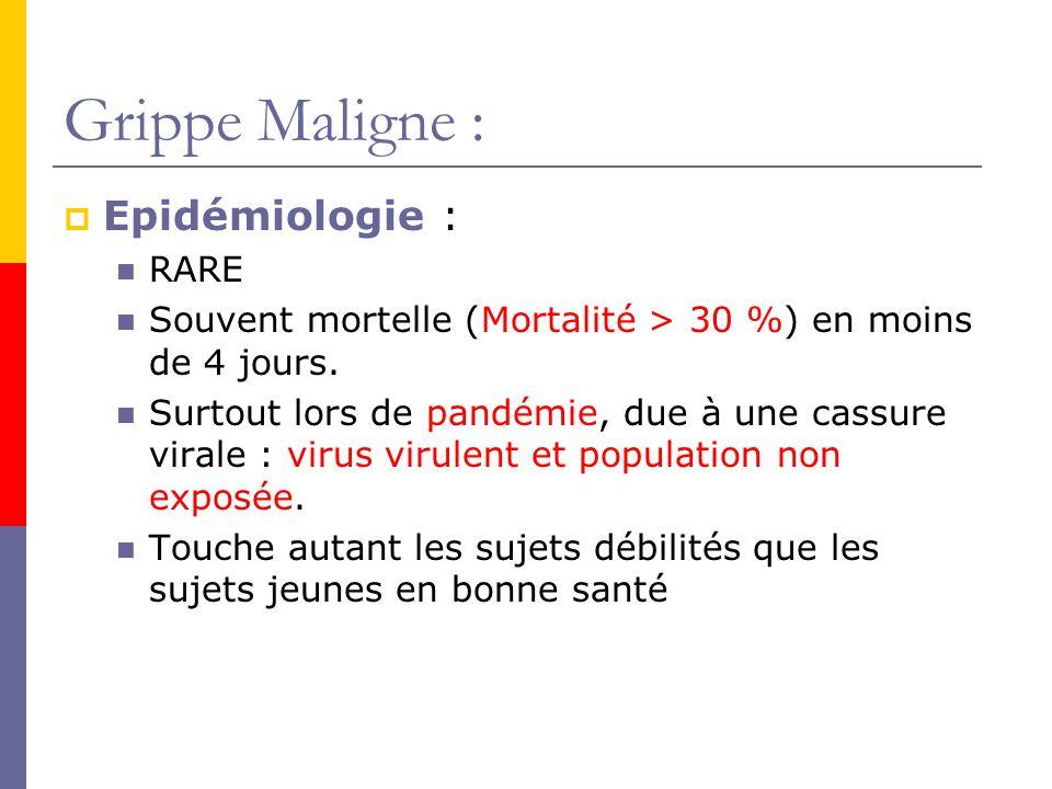 Grippe Maligne : Epidémiologie : RARE Souvent mortelle (Mortalité > 30 %) en moins de 4 jours. Surtout lors de pandémie, due à une cassure virale : vi