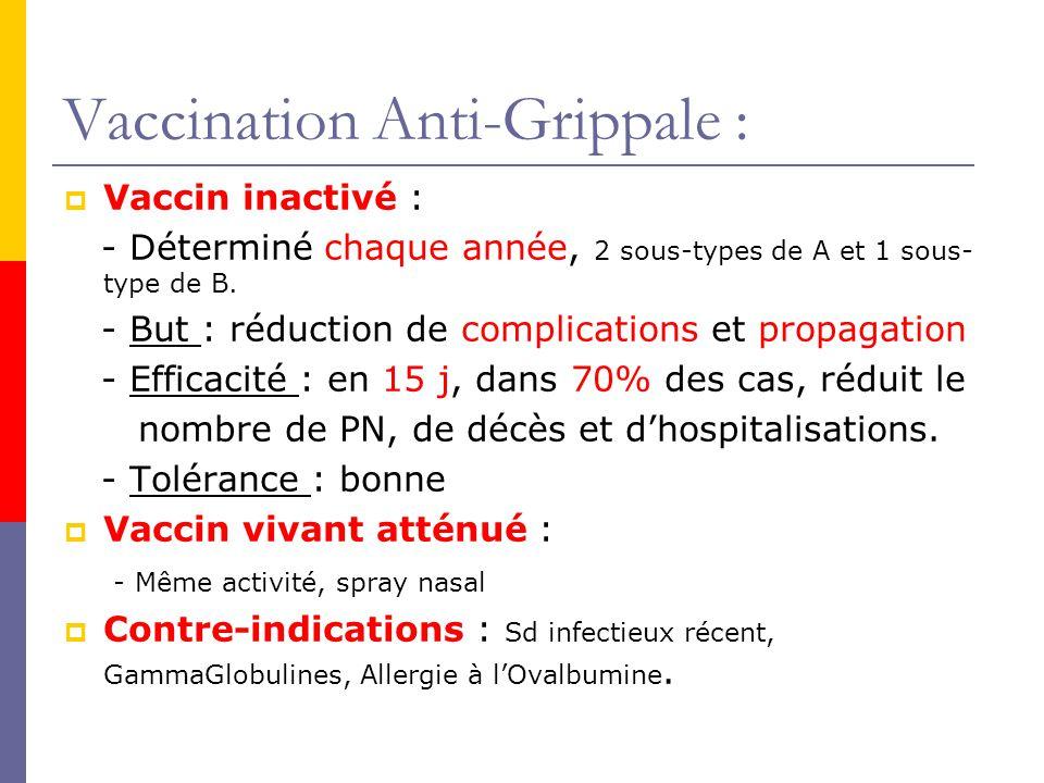 Vaccination Anti-Grippale : Vaccin inactivé : - Déterminé chaque année, 2 sous-types de A et 1 sous- type de B. - But : réduction de complications et