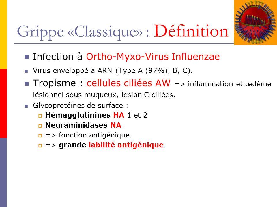 Grippe «Classique» : Définition Infection à Ortho-Myxo-Virus Influenzae Virus enveloppé à ARN (Type A (97%), B, C). Tropisme : cellules ciliées AW =>
