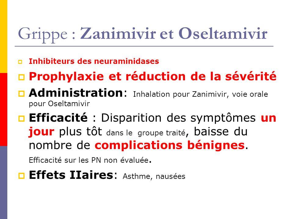 Grippe : Zanimivir et Oseltamivir Inhibiteurs des neuraminidases Prophylaxie et réduction de la sévérité Administration: Inhalation pour Zanimivir, vo