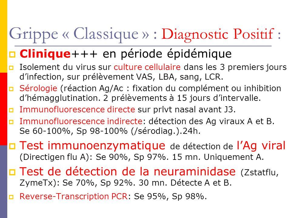 Grippe «Classique» : Diagnostic différentiel Virus : VRS, ADV, entérovirus Bactéries : IntraC, Chlamydia, Coxiella => Sd grippal Méningite et purpura fulminans Sepsis sévère Accès palustre