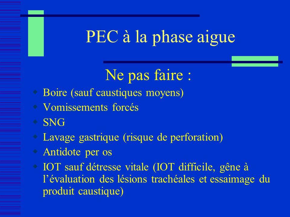 PEC à la phase aigue Ne pas faire : Boire (sauf caustiques moyens) Vomissements forcés SNG Lavage gastrique (risque de perforation) Antidote per os IO
